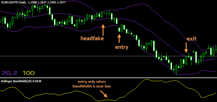 Parameters for the Bollinger Bands BandsPeriod = Averaging period to calculate the main line (default is 20) BandsDeviation = Deviation from the main line (default is 2) BandsShift = The indicator shift relative to the chart (default is 0) BandsAppliedPrice = In this parameter you can set the Applied price.